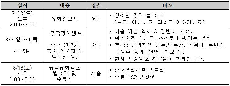 KPYI 프로그램